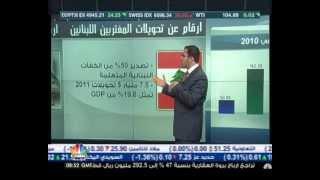 تحويلات اللبنانين في الخارج
