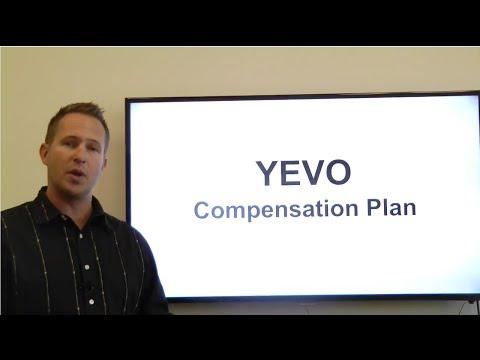 Yevo Compensation Plan 9 Ways to Earn