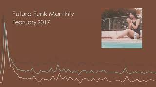 Future Funk Monthly Mix - February 2017