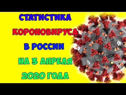 Статистика на 3 апреля 2020 года Короновируса в РОССИИ и Мире