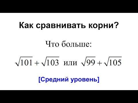 Сравнение сложных корней: графический и аналитический метод