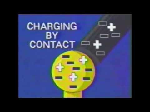 What is Electrostatics