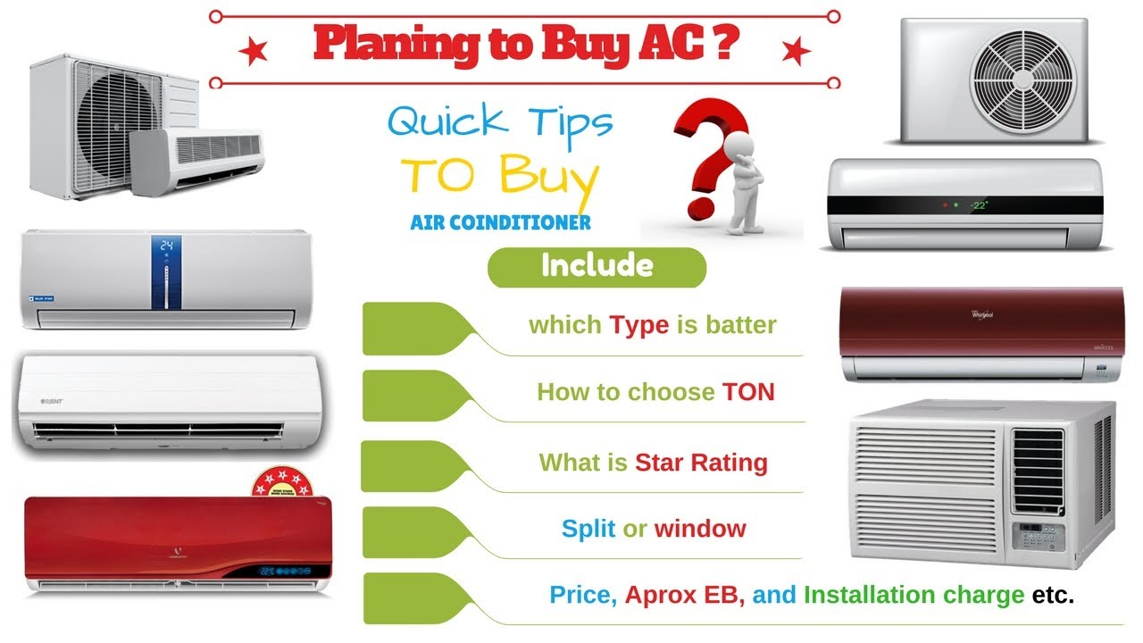 how to buy best ac in india ac buying guide india 2017 tips to buy rh youtube com Split System Air Conditioner Mini Split Air Conditioner