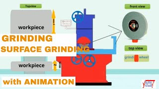 SURFACE GRINDING MACHINE  with ANIMATION