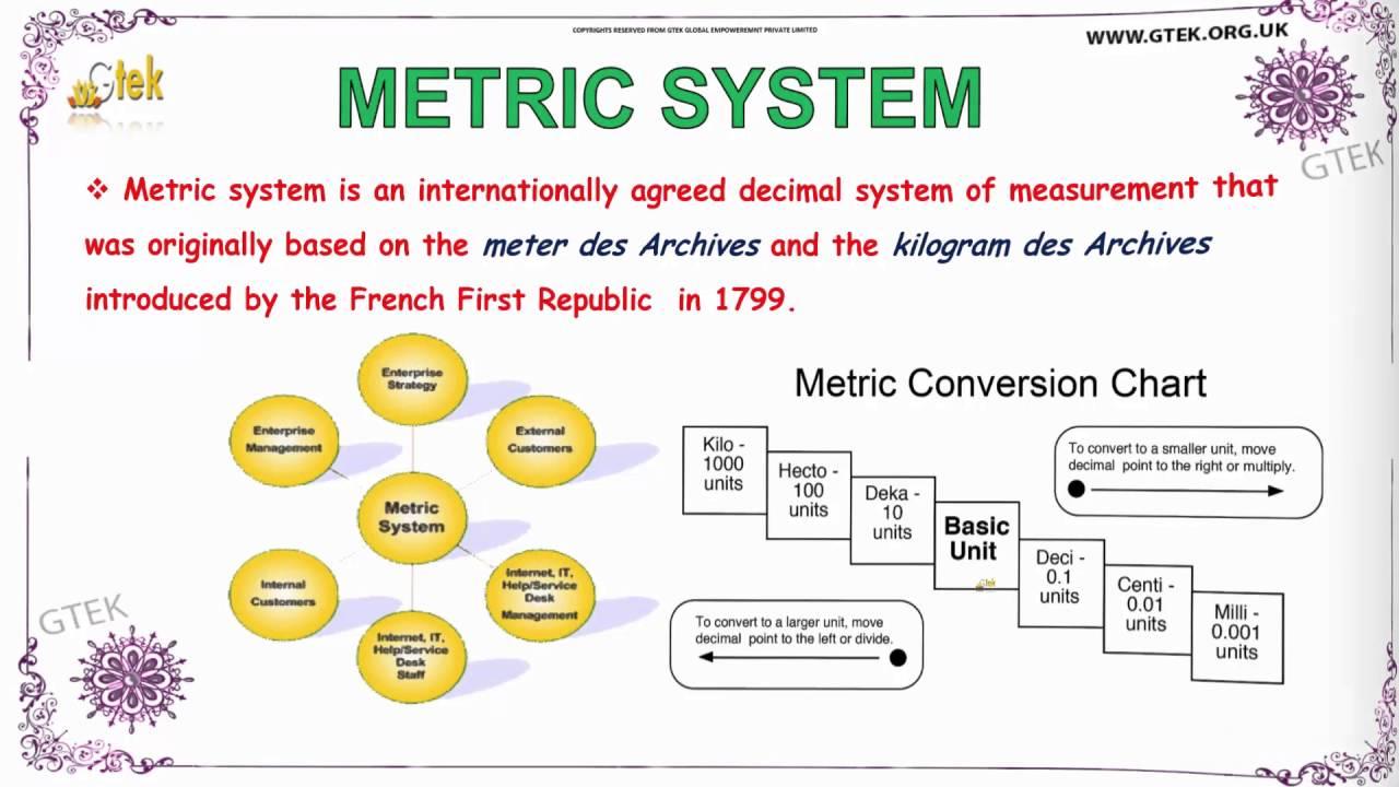 Metric system standard vs units cbse class chemistry shiksha also rh youtube