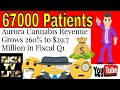 Aurora Cannabis (ACB) 2019 Q1 Explained - RICH TV LIVE