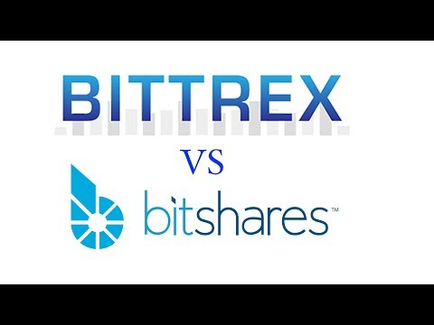 Bitshares Removed From Bittrex -  Buying Opportunity?