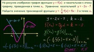 Задача 7 ЕГЭ по математике #30