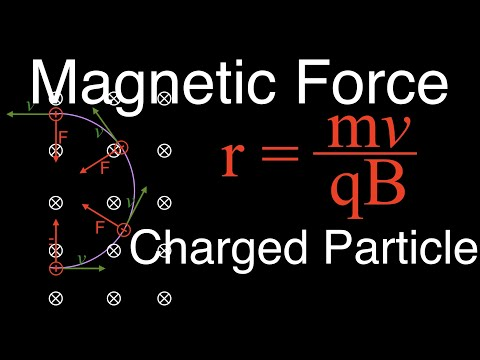 Magnetism (12 of 13) The Lorentz Force, Charged Particles in Magnetic Fields