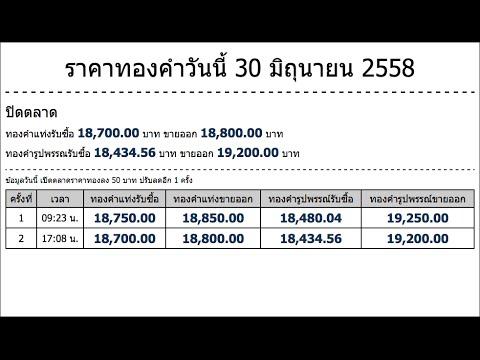 ราคาทองคำวันนี้ 30 มิถุนายน 2558