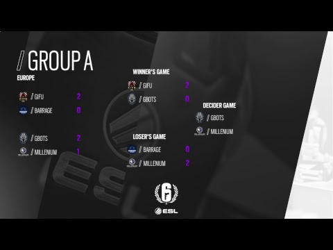 Rainbow Six Pro League - Europe - Week 3