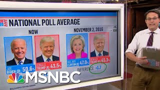 Steve Kornacki: There's 'Still Time' For A Trump Comeback In The Closing Days   The ReidOut   MSNBC