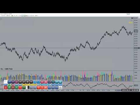 How I Developed the TradeThePlan Method - Trade Tracker Training - Part 2