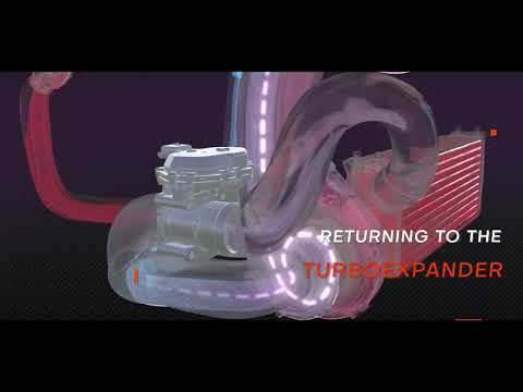 ACT Turbo-Expander - Social Media Video - Inside the Engine