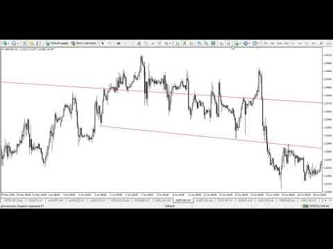 Профит NZD/USD, EUR/CAD, EUR/GBP. Покупка AUD/CAD. 30.07.18