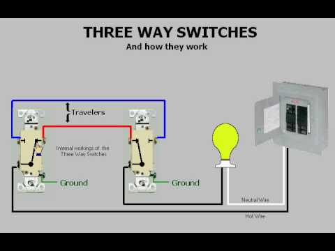 hqdefault three way switches & how they work youtube Easy 3-Way Switch Diagram at bayanpartner.co