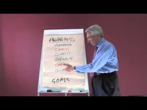 Basic coaching model