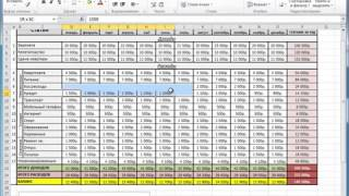 Видео урок №9  Диаграммы и графики