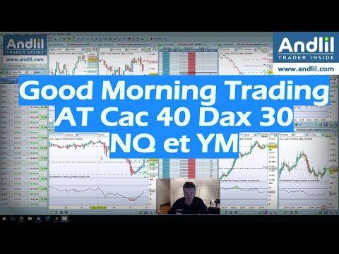 Good Morning Trading 12 mars 2018 : analyse Cac 40 Dax 30 Nasdaq YM