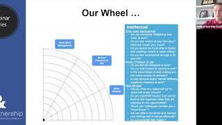 Wheel of Wellbeing - Webinar