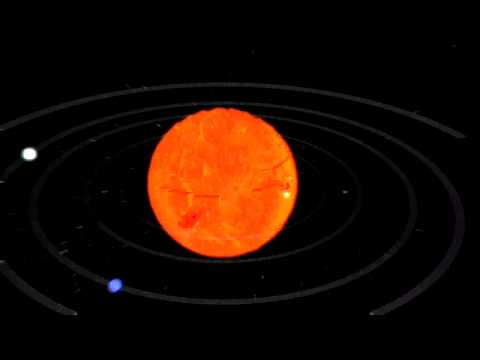 Sun Supernova