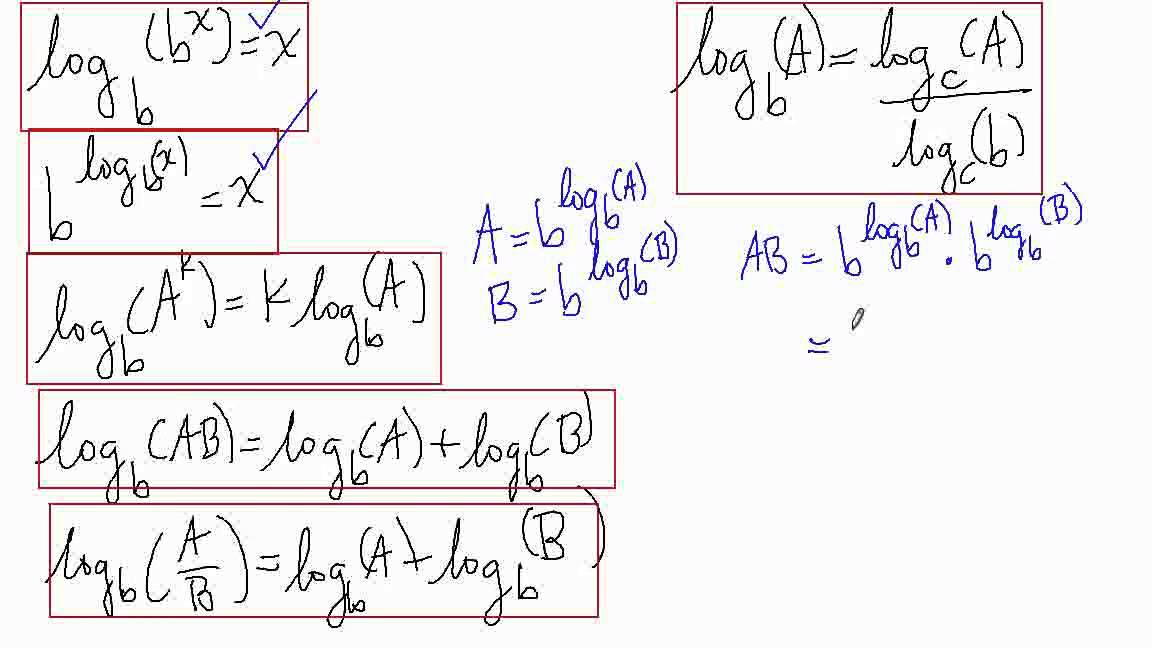 Philfour precalculus logarithmic functions logarithm formulas philfour precalculus logarithmic functions logarithm formulas publicscrutiny Image collections