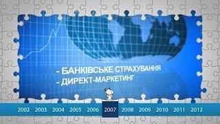 видео Отзыв о Страховая компания