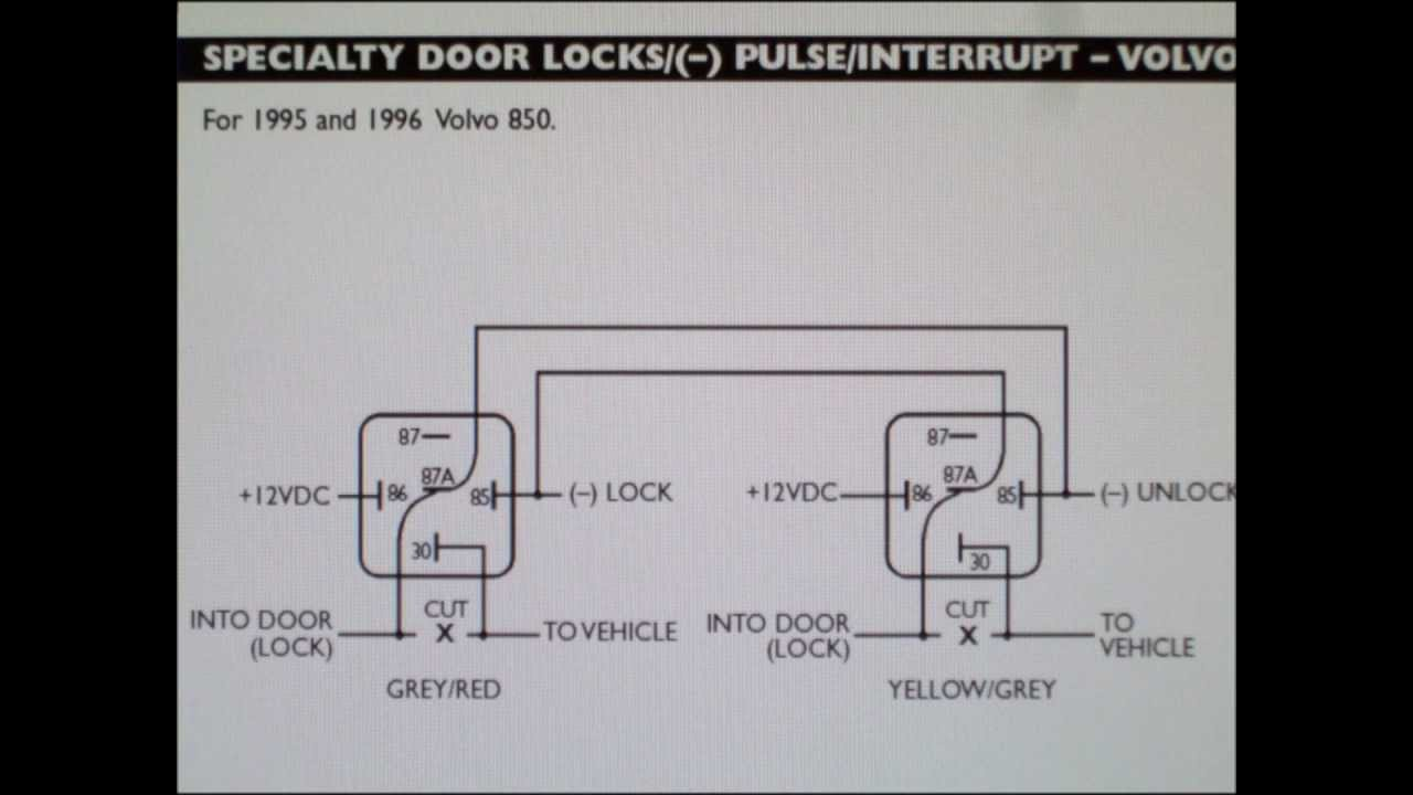 how to wire mid 90s volvo 850 sedan door locks door lock
