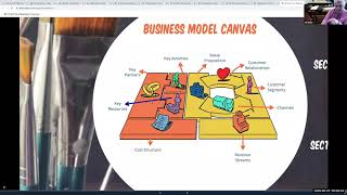 Business Model Canvas Training