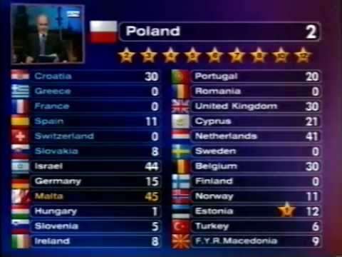 BBC - Eurovision 1998 final - full voting & winning Israel