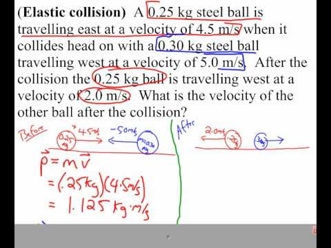 Example Elastic Collision Youtube
