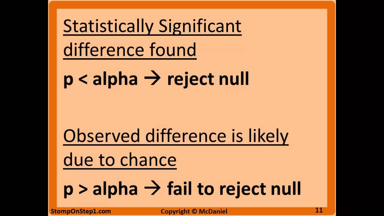 how to choose significance level