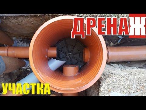 Дренажная система грунтовых и водосточных вод в частном доме