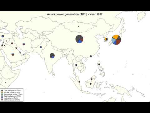 evolution of Asia's power generation