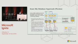 What's new in Azure SQL Database - your operational database in the cloud - BRK3166