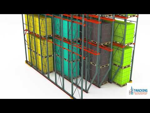 Drive in Racking System| Drive In Pallet Racking| Drive Through Racking