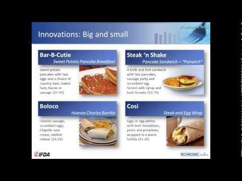 Technomic Talks - Breakfast: A holistic look