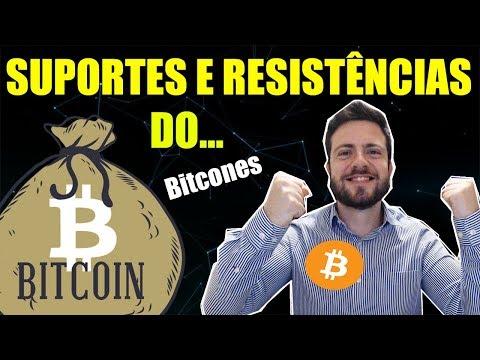 Análise Gráfica Bitcoin – Suportes E Resistências Desmitificados!