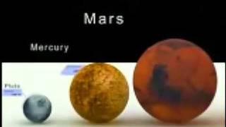 Porównanie rozmiarów planet i gwiazd 2