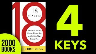 Скачать 18 Minutes Book Summary Find Your Focus Master Distractions Peter Bregman