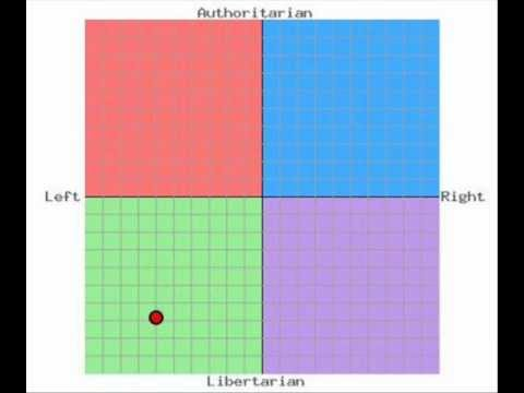 The Political Spectrum: A Response To Rocking MrE.