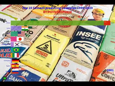 Top 10 Cement Producing Countries 1990-2020