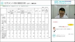 今月の決算17 ~あいホールディングス(3076)~ 2015年8月