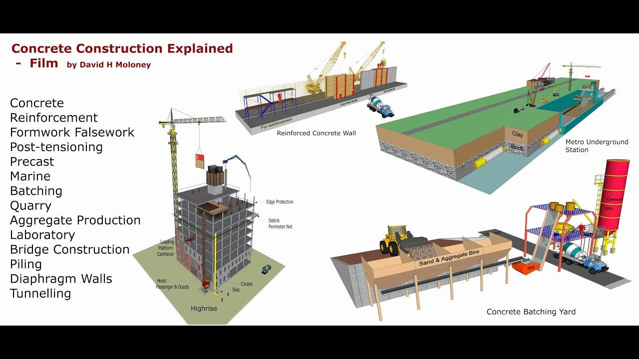 Concrete construction explained r youtube