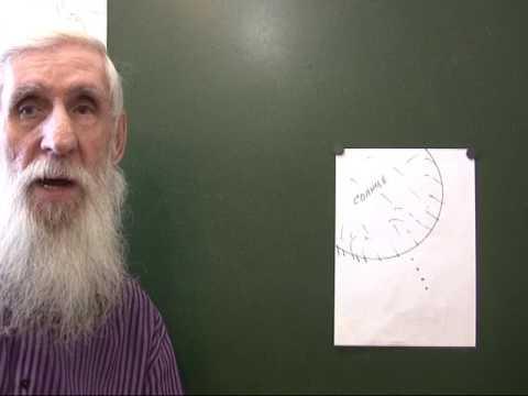 Вопрос, на который не найден ответ  (Астрономия) Почему Луна и Солнце имеют одинаковый диск?