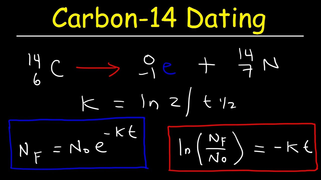 Radiocarbon dating and radiometric dating