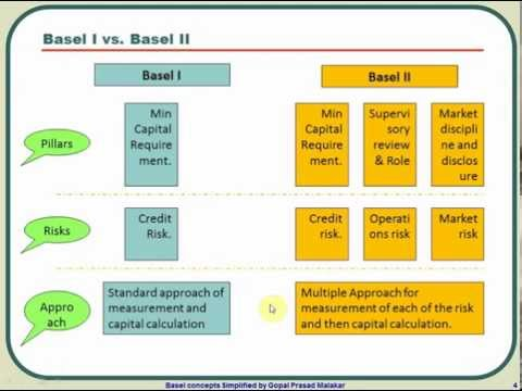 Introduction to Basel 2 and Basel 1 Vs. Basel 2
