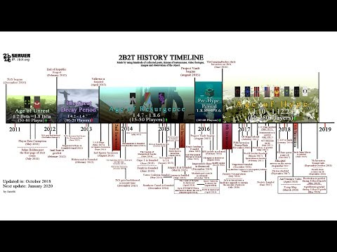 The Complete 2b2t Timeline (2010-2019) - YouTube