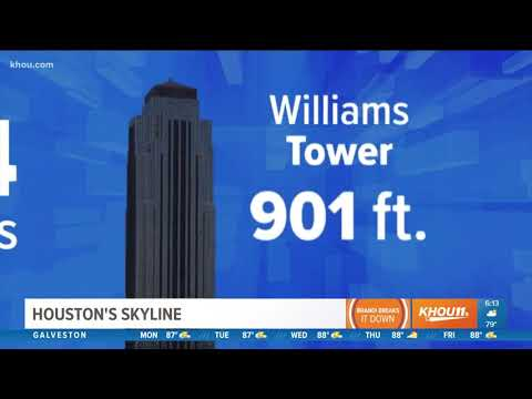 How does Houston's skyline rank against the rest of the world?