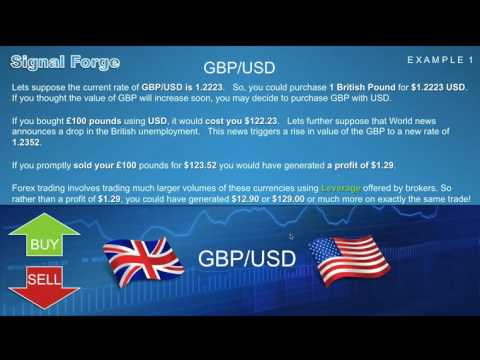 Πώς Ξεκινάς Σωστά με Κέρδη στο Forex με το Signal Forge FX - Free Webinar
